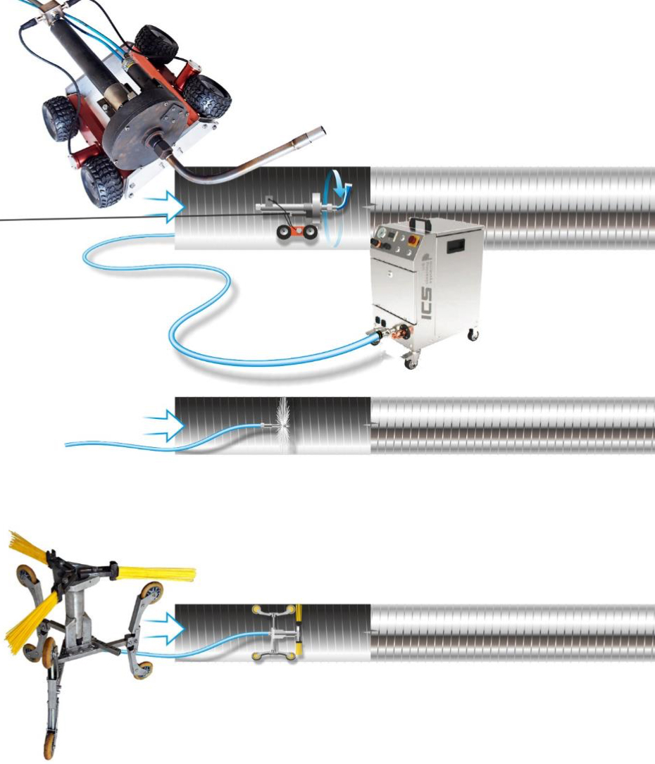 Robot tørrisblåsing - Manuelle børster - Hydrauliske børster